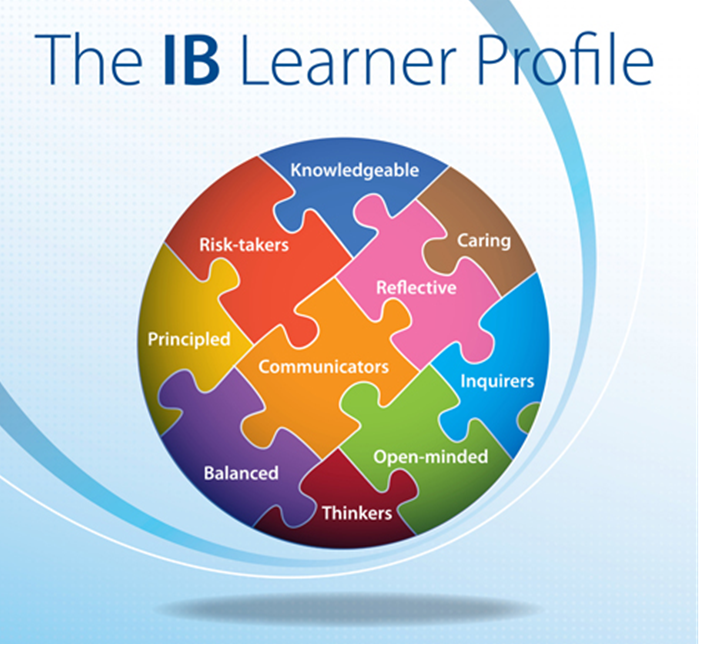 Learner-Profile Ib Myp Music Mapping on
